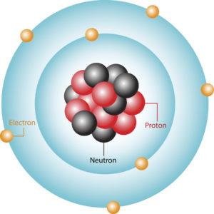 Figure 1. Structure of a Nitrogen Atom