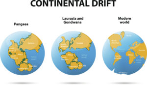 Figure 2. Continental drift on the planet Earth showing Pangaea, Laurasia, Gondwana, and modern continents